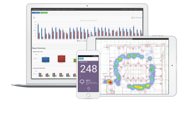 Vemcount people counting analytics dashboard compatible with all devices
